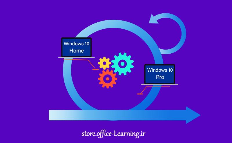 آپگرید کردن ویندوز 10-Upgrade Windows 10 Home to Windows 10 Pro