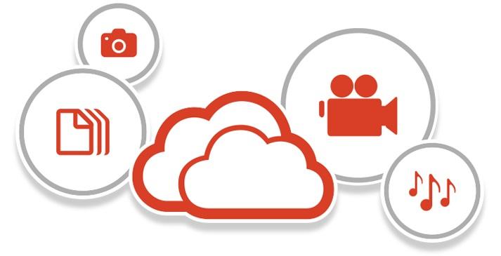 لایسنس اورجینال Office 365 Home