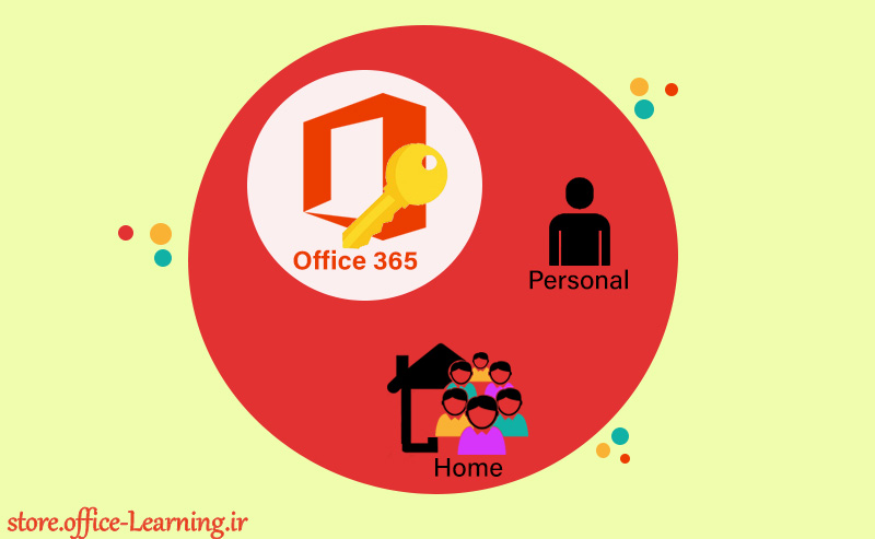 فعال سازی آفیس 365-Setup Office 365 Home&Personal